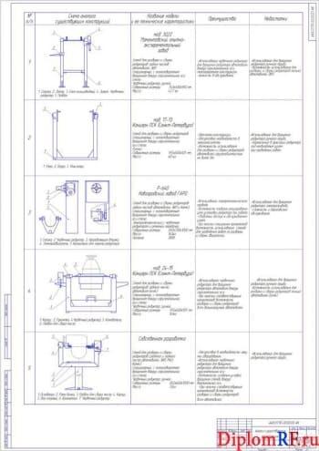 Чертёж анализа имеющихся конструкций (формат А1)