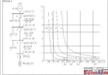 Схема релейная защита линии (формат А1)