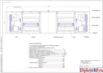 Реконструкция участка диагностирования с модернизацией тормозного стенда СТ-2