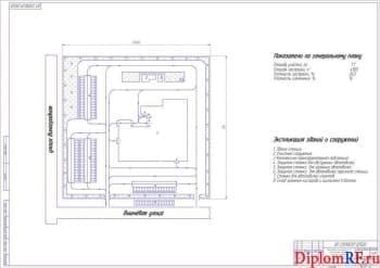 Чертёж генерального плана станции техобслуживания (формат А1)