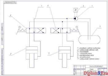 Чертёж схемы гидравлической (формат А2)