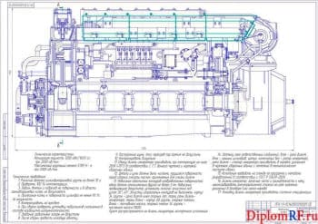 Модернизация дизель-генератора мощностью 1200 кВт размерностью 6ЧН 20/28 для маневрового тепловоза
