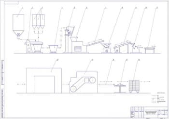 Улучшение условий труда на линии производства булочных изделий с разработкой тестоделительной машины