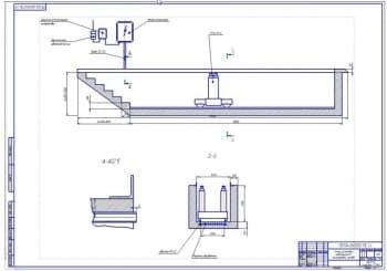 Схема установки подъемника в канаве (ф.А1)