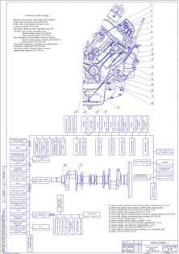 Технологическая карта (ф.А1)