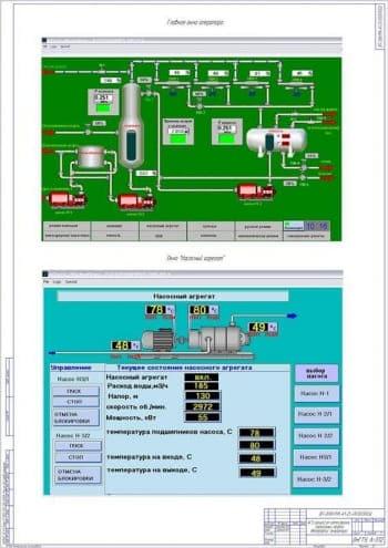 Проект по автоматизированной системе управления процессом атмосферной перегонки нефти