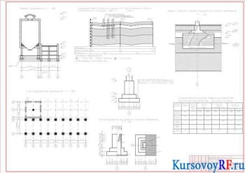 Проектирование конструктивных характеристик здания под силосный корпус курсовая работа