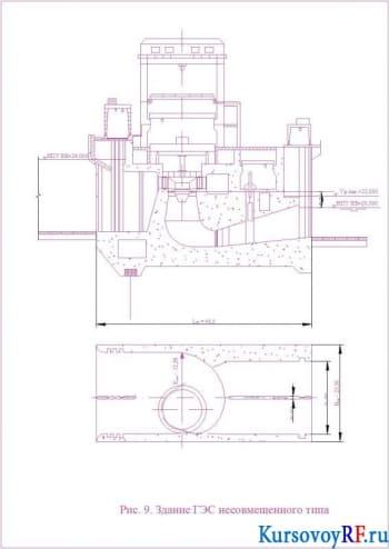 Гидравлический расчет спиральной бетонной камеры