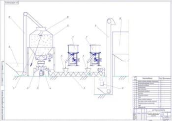 9.Предлагаемая технологическая схема комбикормового агрегата А1