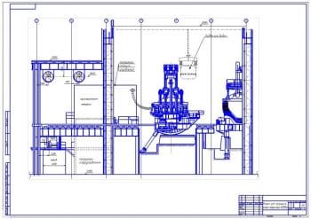 Разработка проекта цеха чугунного литья с годовым производственным выпуском 60000 тонн