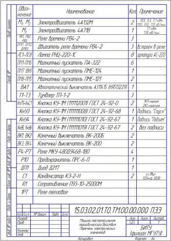 9.Машина тестомесильная периодического действия, Перечень электрических элементов А4